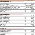 menu mang engking Bali